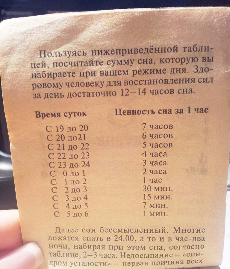 Человека часа стоимость таблицы часа грузчики челябинск стоимость