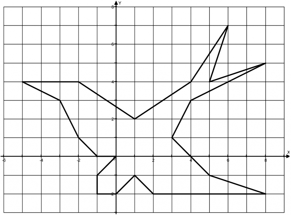 рисунок по информатике по координатам для вас