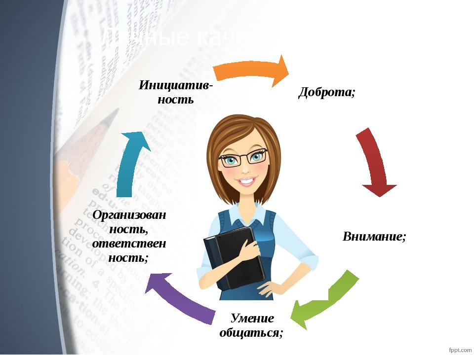 картинки по профессионализму учителя советские