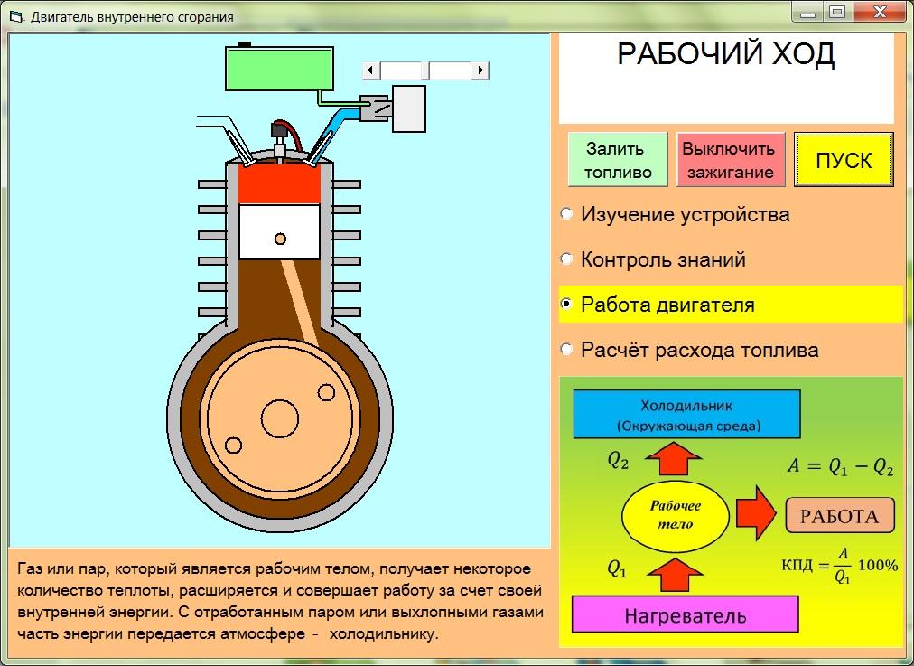 Двс для моделей принцип работы кристина олейникова