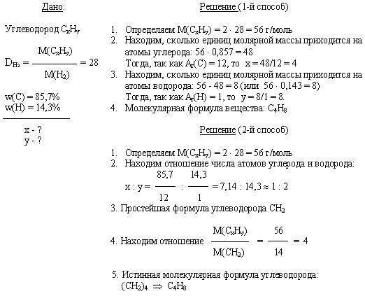 Решение задач по вывод формулы соединения решение задачи 22 из гиа по математике