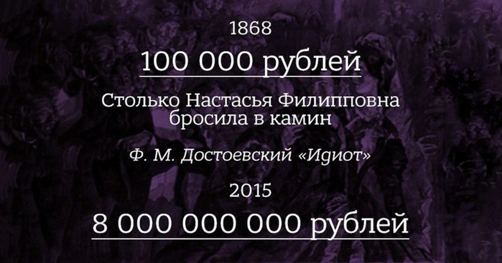 Настасья Филипповна выбросила в камин 100 000 рублей