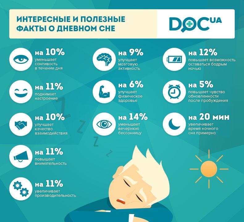 Значение сна в обеспечении психического здоровья.