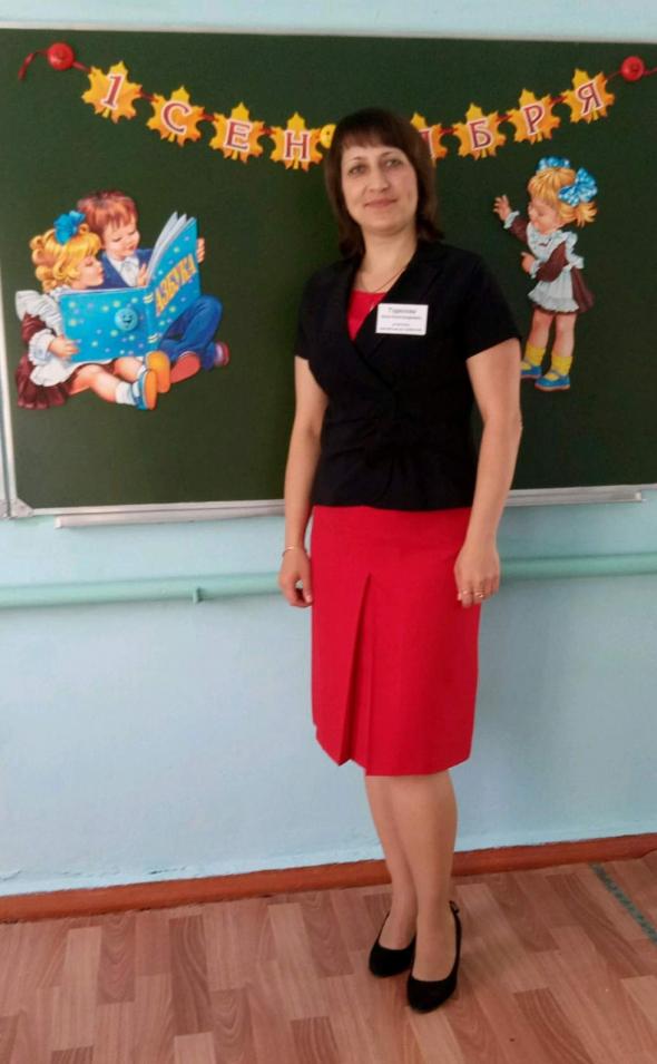 Итоговая контрольная работа по математике УМК Гармония класс Горелова Анна Александровна